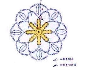 Round Little Flower Motif Crochet Crochet Kingdom