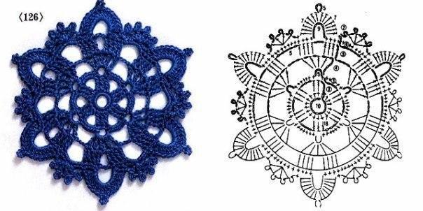 pretty crochet motif