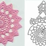 5 Circle motif crochet diagrams