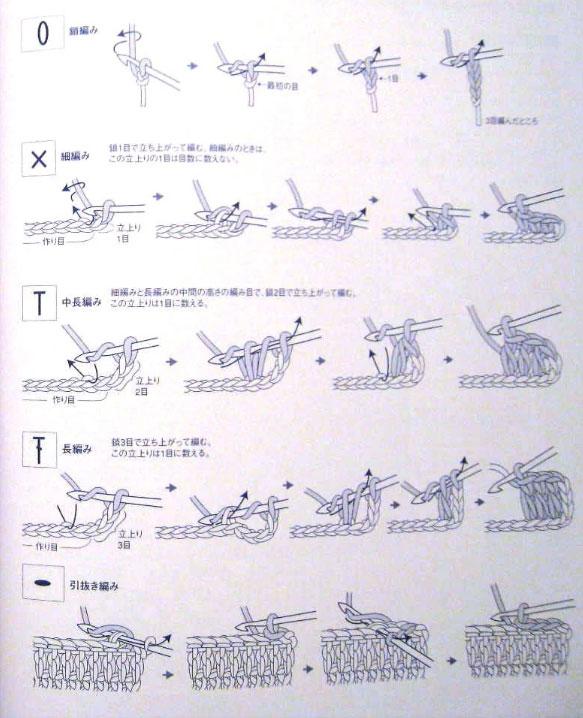 crochet-symbols