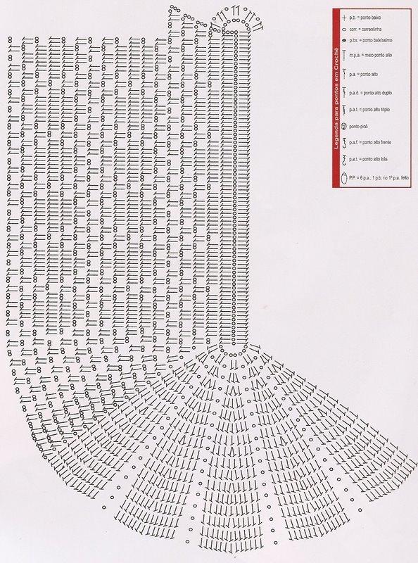 Crochet Doily With Fan Ends Pattern Diagram ⋆ Crochet Kingdom