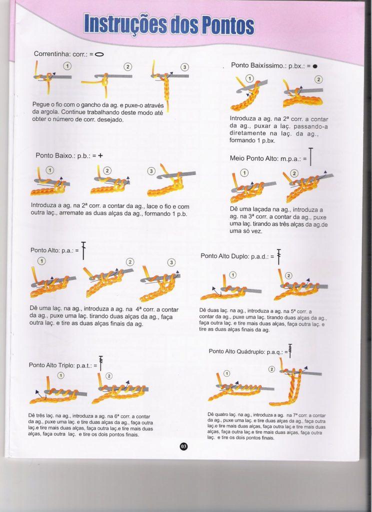 Crochet Symbols Glossary
