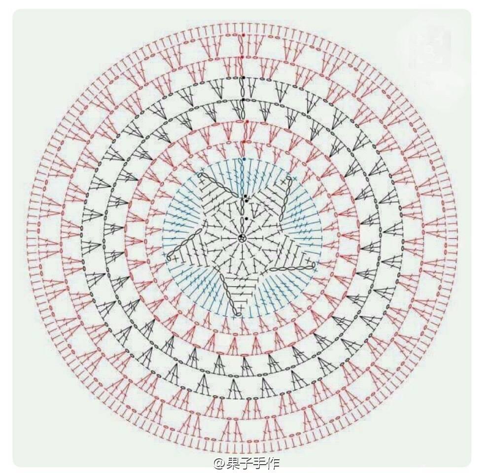 Captain America Crochet Circle Free Pattern ⋆ Crochet Kingdom