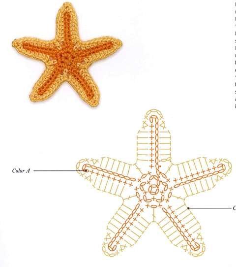 Crochet Sea Motifs - Shells, Starfish and Coral ⋆ Crochet ...