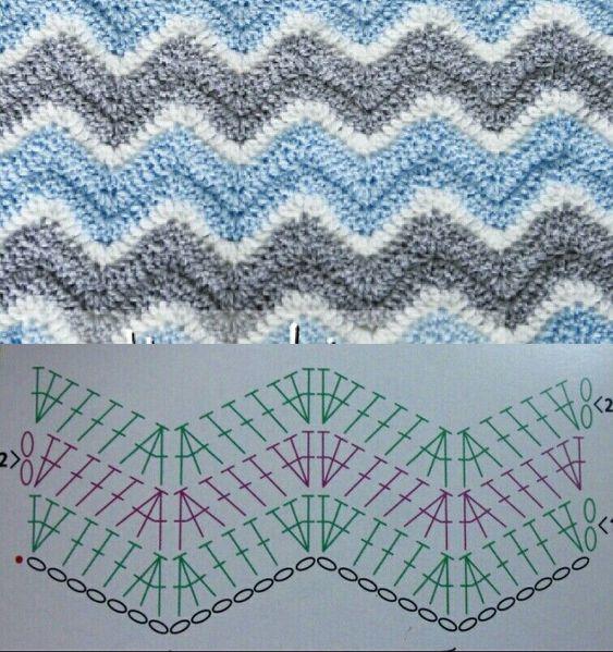 Crochet Ripple Stitch Patterns