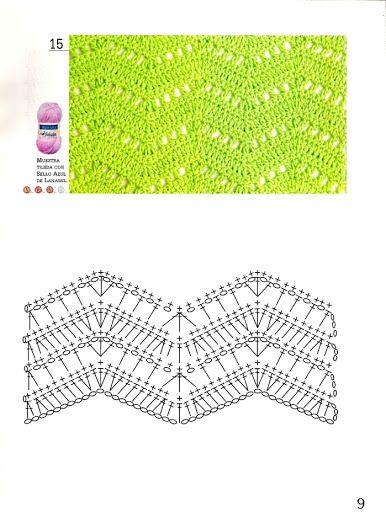 Zig Zag Chevron Crochet Stitch