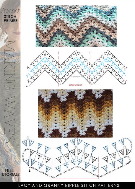Crochet Ripple Stitch Patterns     Crochet Kingdom
