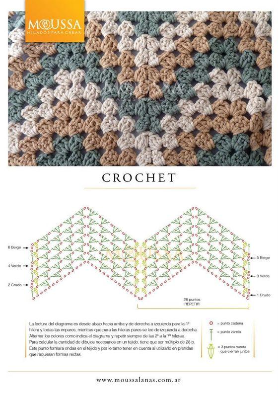 granny ripple stitch crochet