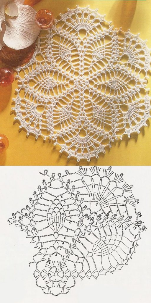 Best Doily Crochet Patterns