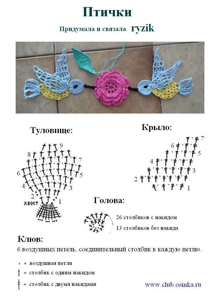 Hummingbird crochet diagram pattern