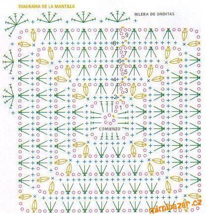 Pretty crochet square diagram pattern