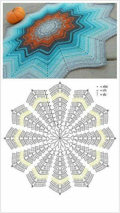 Ripple circle crochet diagram star pattern