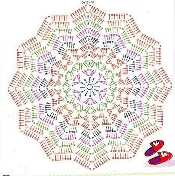 Free Crochet Diagrams for Ripple Star Stitches and Afghans