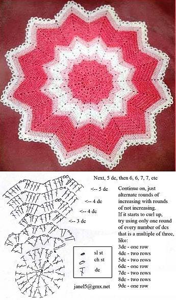 Star flower ripple doily crochet pattern