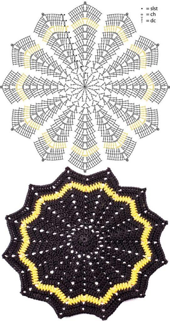 Star ripple crochet diagram pattern