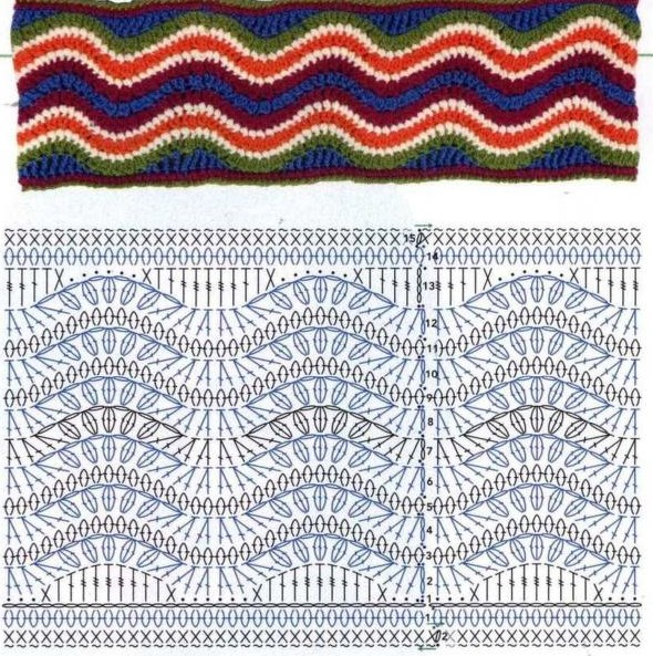 Wave Ripple Crochet Stitch