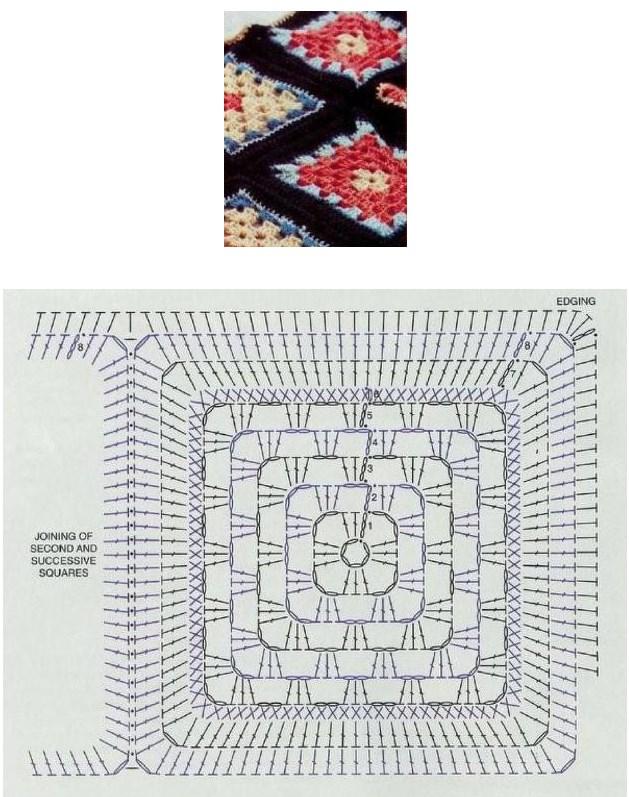 Granny square and border diagram