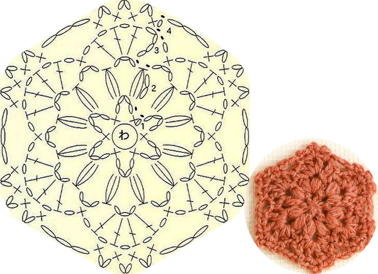 Lace Hexagon motif
