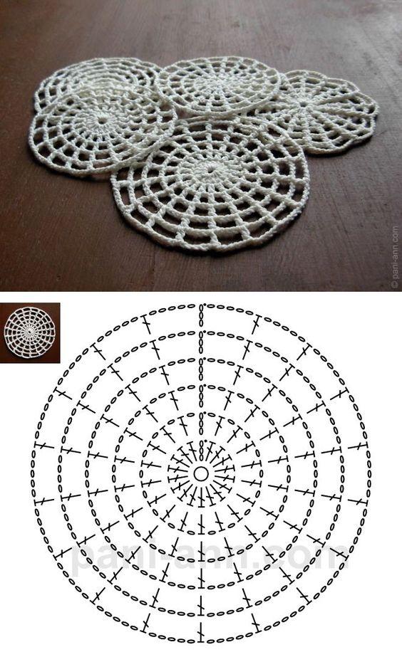 Easy mesh circle crochet coaster pattern