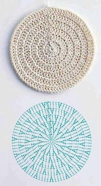 Free solid circle crochet diagram coaster pattern