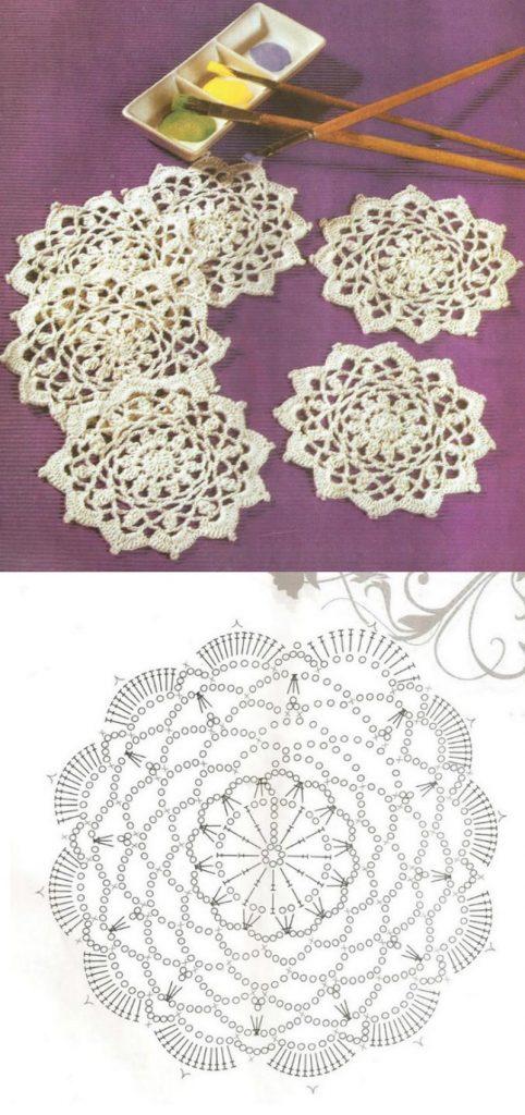 Lace flower circle crochet coaster pattern diagram