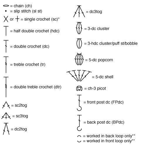 Crochet diagram keys
