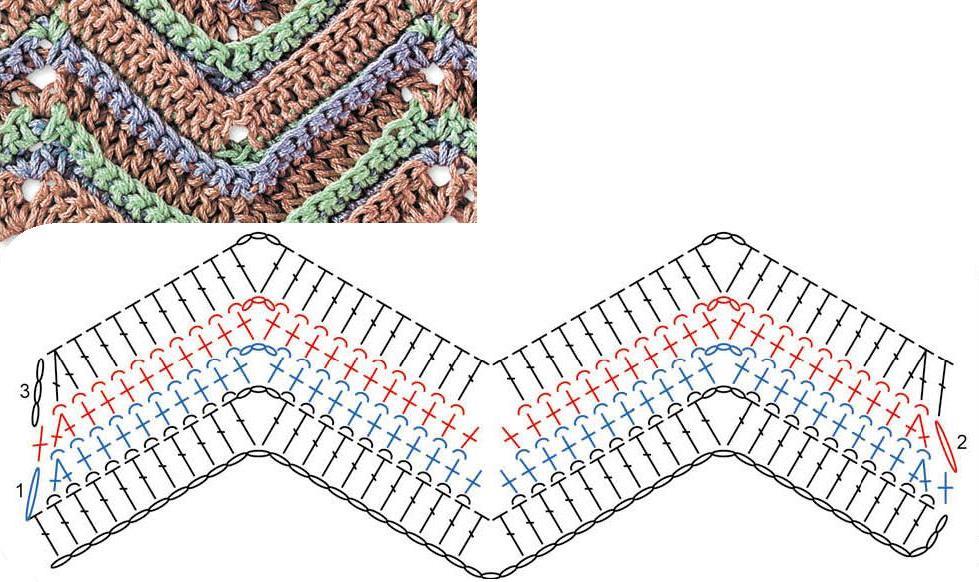 Crochet Ripple stitch back loop pattern