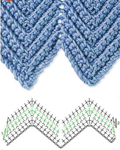 Crochet Ripple Stitch Diagrams