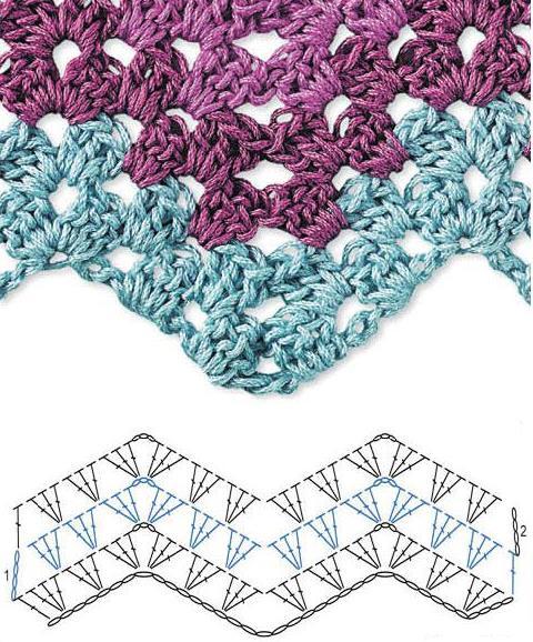 Granny ripple stitch diagram