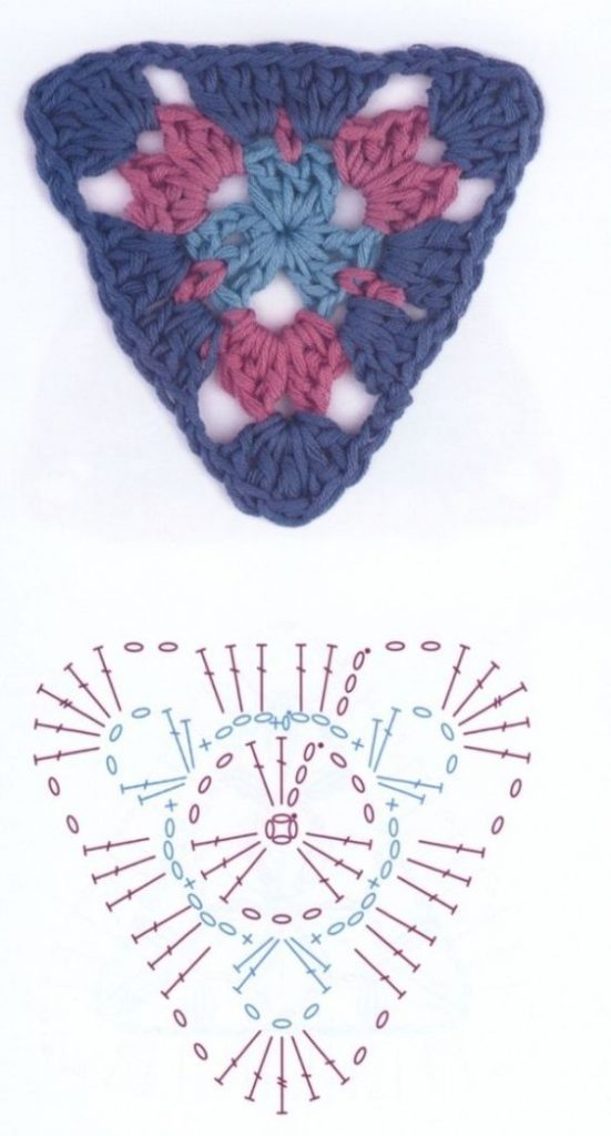 Crochet Triangle Diagrams and Inspiration