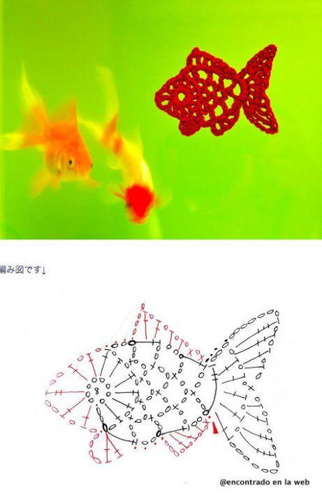 Crochet Goldfish free diagram pattern