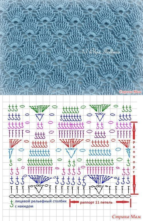 Crochet Stitches Diagrams and Ideas