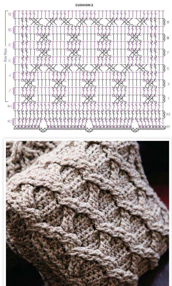 Crochet lattice cable stitch diagram