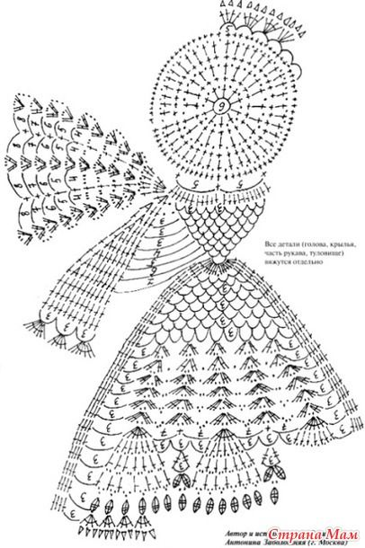 Motif for an old fashioned ladies dress diagram