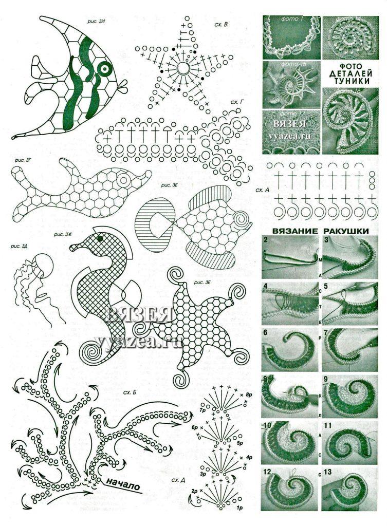 Seashells-diagram-crochet-pattern-and-more