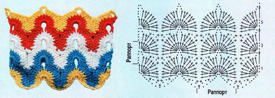 Crochet Diagrams for stitches using Various Colors