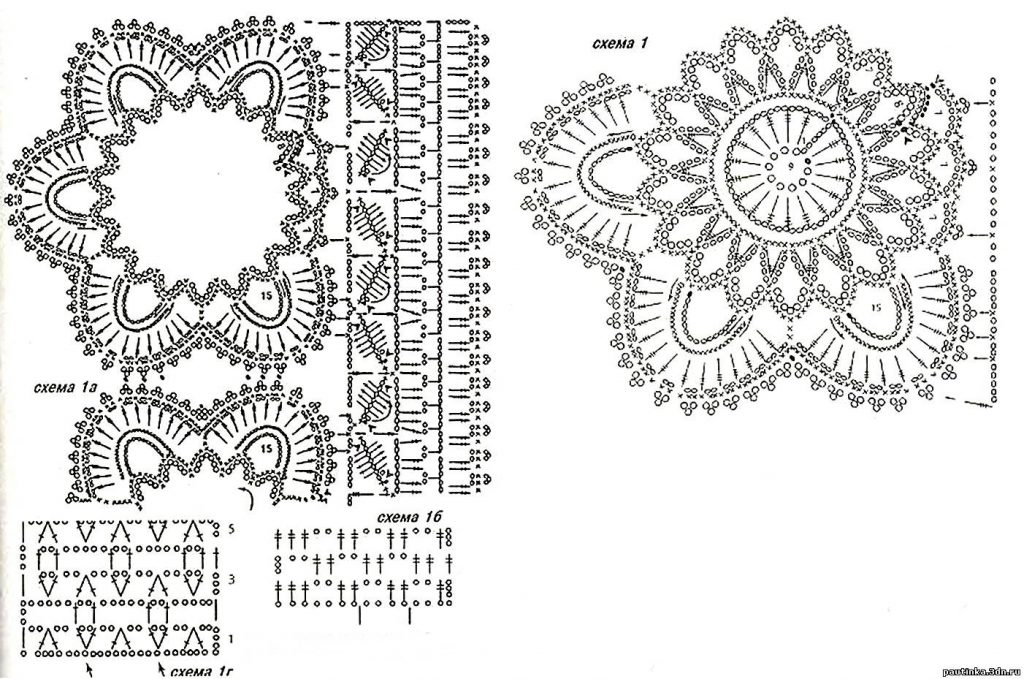 Flower edge crochet diagram pattern